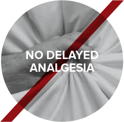 No delayed analgesia